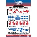 Veterans Day Target-Freedom Shoot